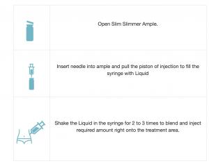 advantages of Lipolysis